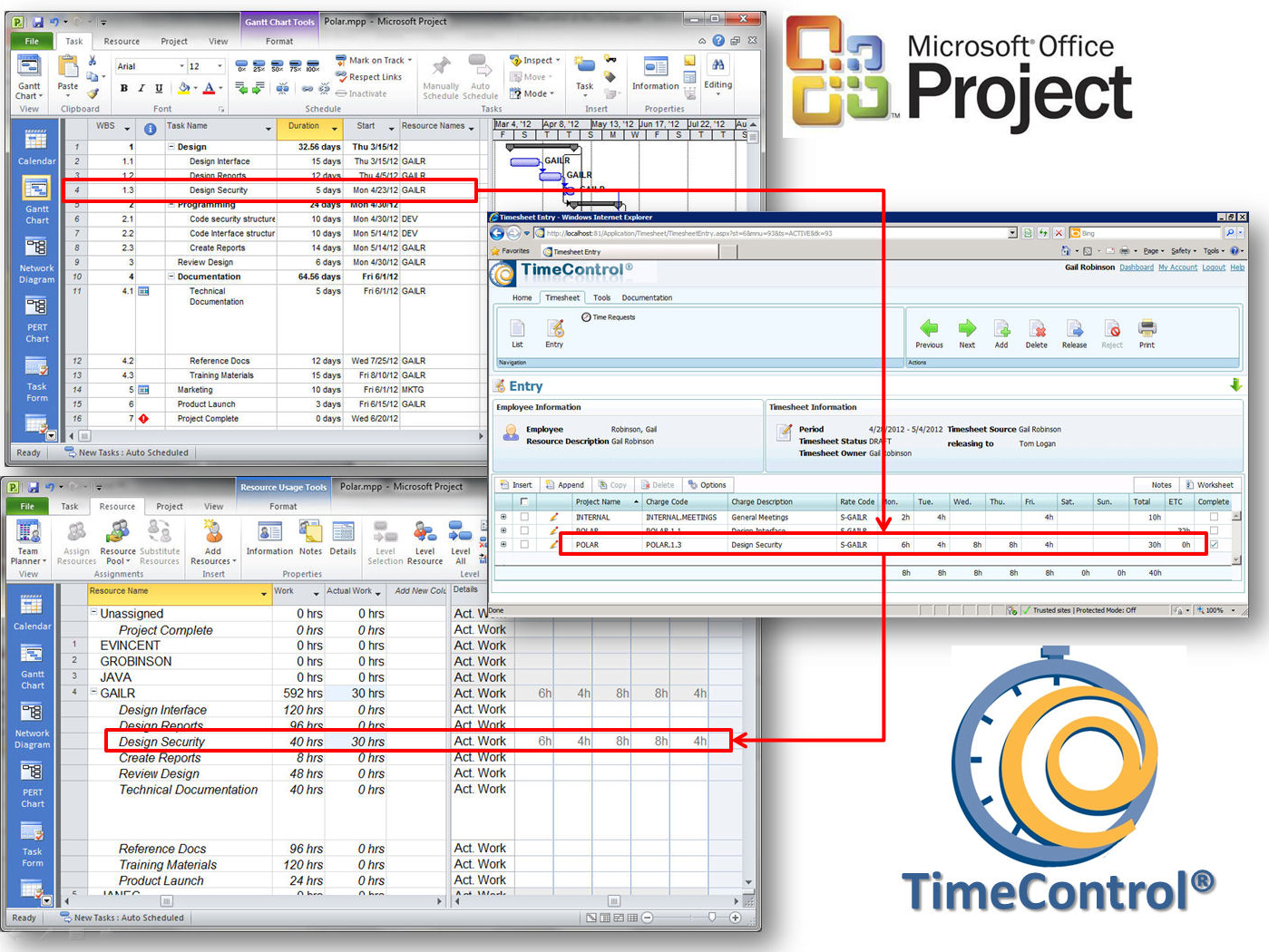 Microsoft Project and TimeControl