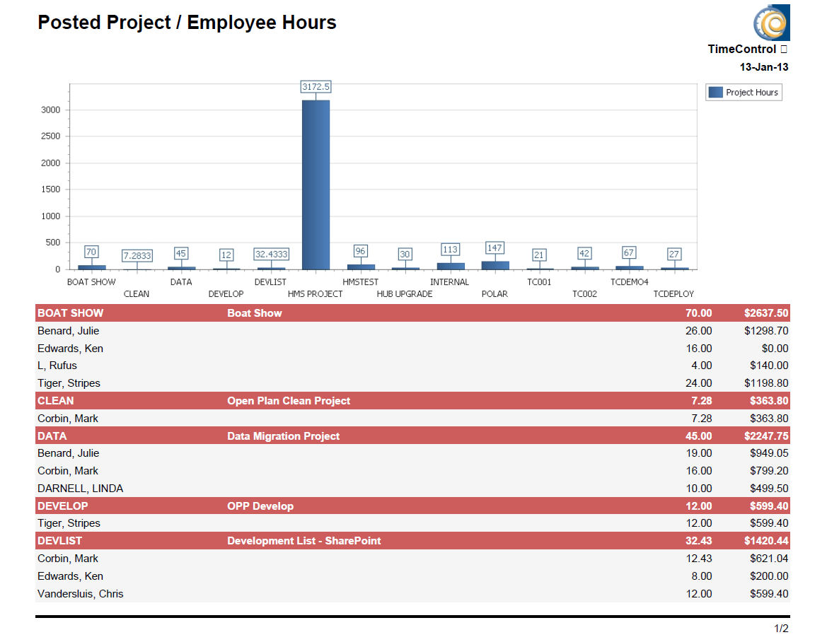 TimeControl Report Unposted Project Hours